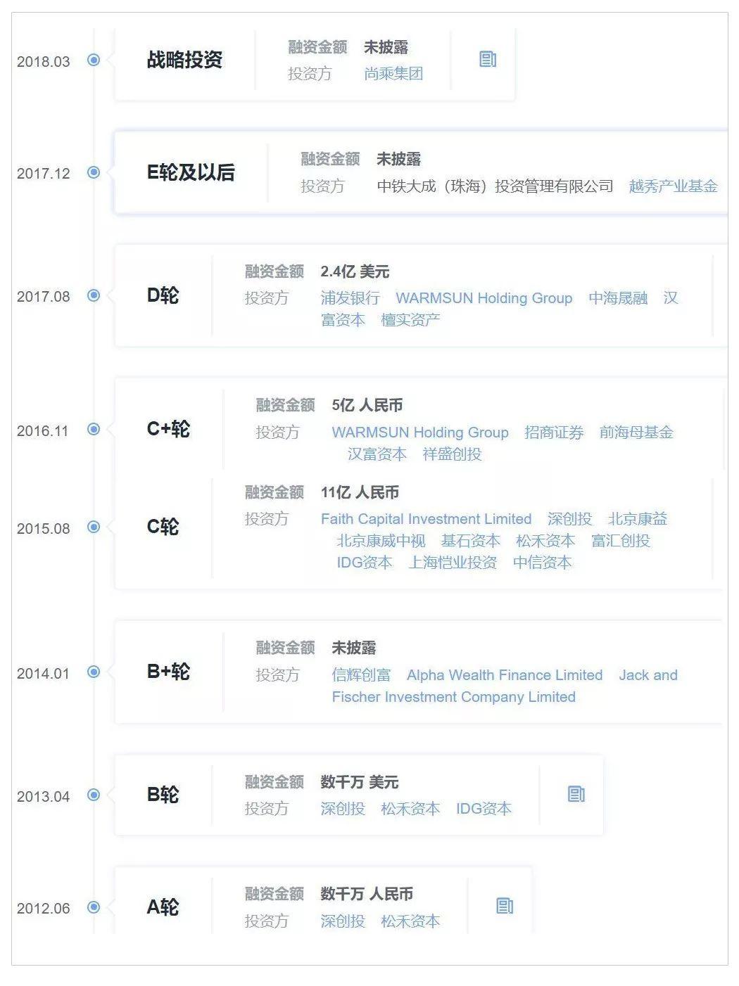 手机要变天了!刚刚,全球首款自由弯曲手机在深圳正式开卖!_零售_电商报