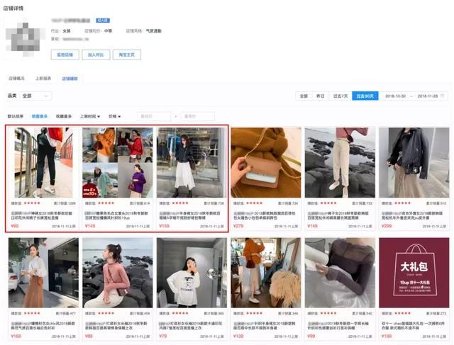 知衣科技:天猫升级大天猫,淘C卖家如何自救?
