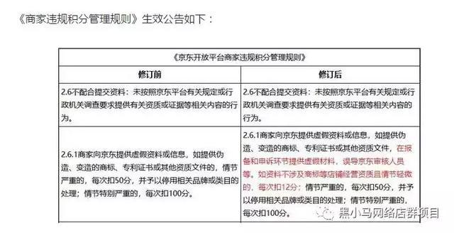 京东最新资讯:用户撤销取消、个人拼购类目限制以及品牌授权违规