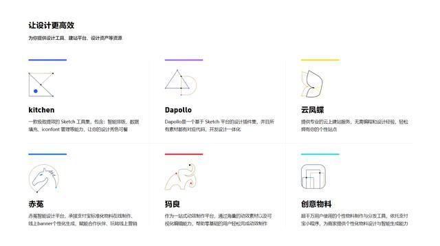 阿里巴巴出了一款设计神器,一键搞定动画!网友:还要什么PPT