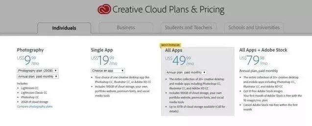 正版PS来了!Adobe全球唯一旗舰店登陆天猫,888元/年