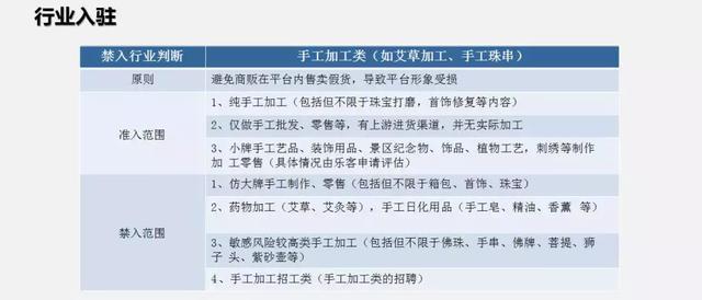 抖音企业蓝V认证禁入行业