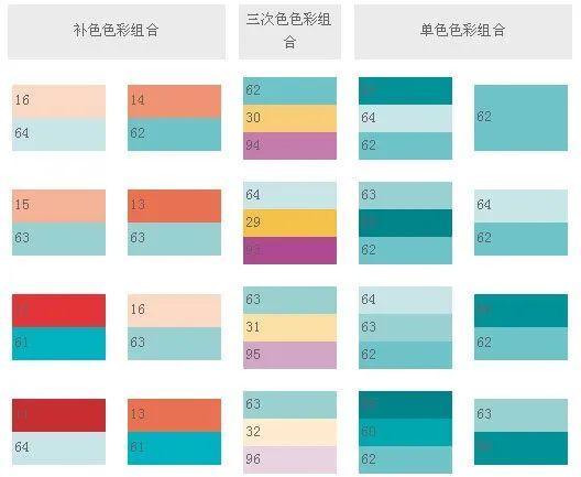 设计中的配色方案与色标