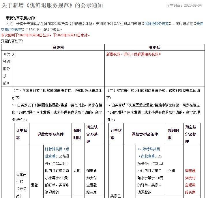 天猫新增《优鲜退服务规范》 9月11日生效_零售_电商报