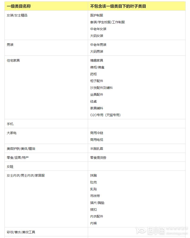 商品类目1.png