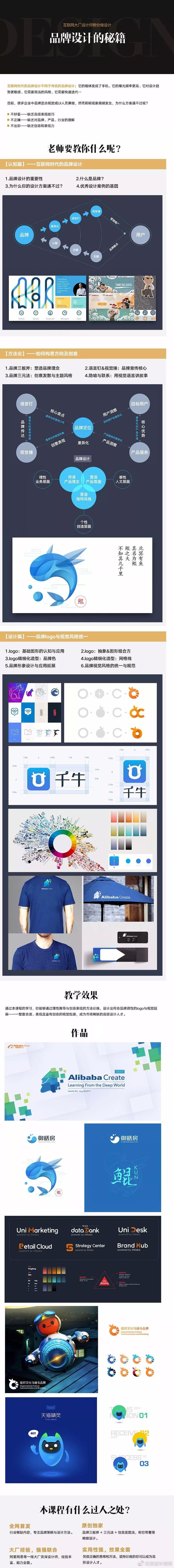 平面品牌创意设计操作方法